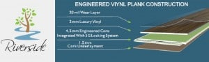 RIVERSIDE ENGINEERED VINYL PLANK CONSTRUCTION