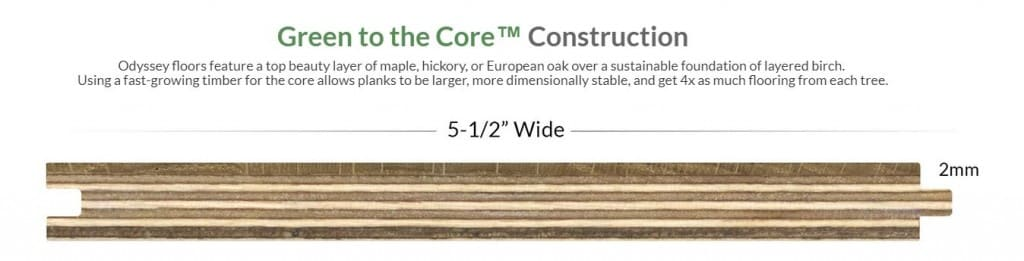 green to the core construction